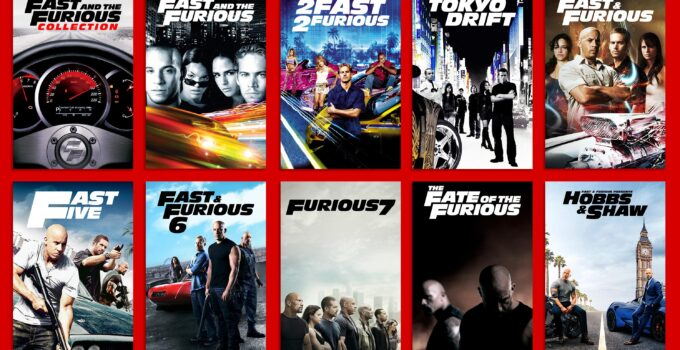 Fast & Furious Collection (2001-2019) 1080p + 2160p 4k 10Bit Bluray Hindi + English x265 HEVC